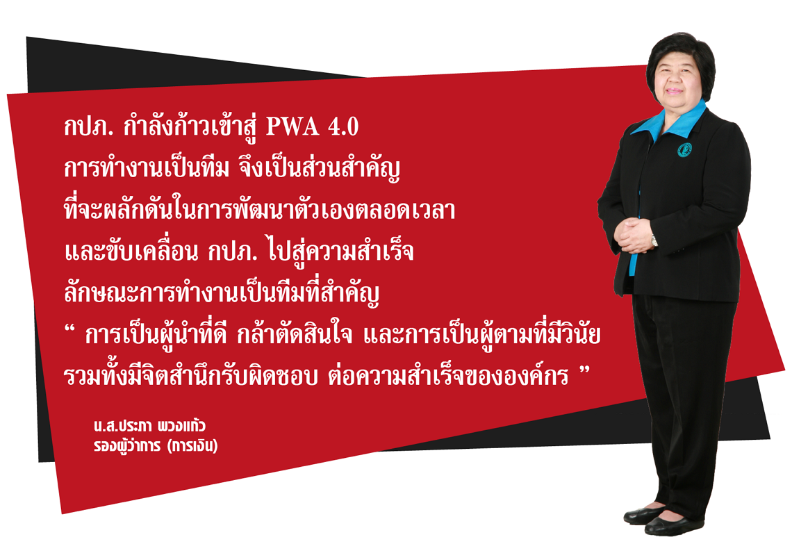 Notification of PWA Deputy Governor(Finance) On Intention/Role Model
